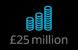 £25 million