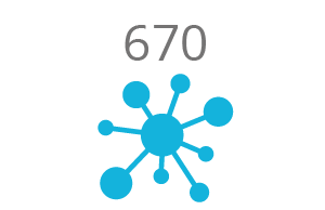 2,100 practitioners